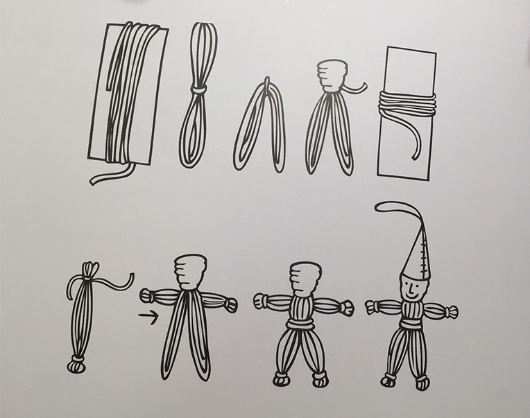 Bild på instruktion hur man virar garn runt en kartongskiva för att göra en garntomte.