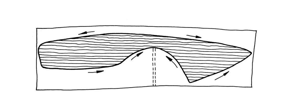 Rita ut smörkniven så att den får långa, starka fibrer. Tälj med veden som pilarna visar. Såga ett snitt in mot djupaste delen så blir det lättare att tälja.
